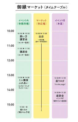 2019.5.13 御誕生寺さん譲渡会 タイムテーブル
